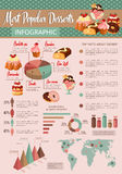 Bakery desserts calories vector infographics Royalty Free Stock Image