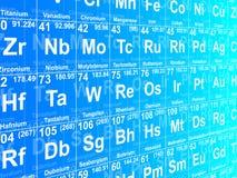 Bakgrund för periodisk tabell vektor illustrationer