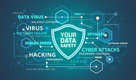Bakgrund för teknologi för internet för datasäkerhet infographic stock illustrationer