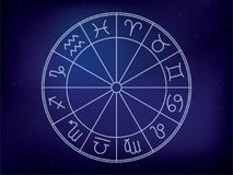 bakgrund undertecknar zodiac Astrologisk rund kalendersamling, stock illustrationer