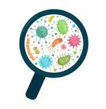 Bakterie- mikroorganism i en cirkel stock illustrationer