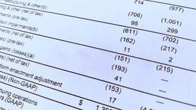 Balanço do balanço financeiro, análise do plano de negócios para acionistas video estoque