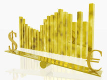 Balanço do gráfico da troca conservada em estoque. Fotografia de Stock Royalty Free