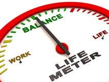 Balan?o da vida do trabalho