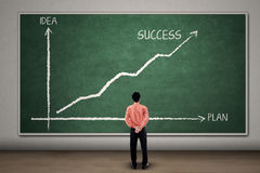 The balance chart of idea and plan 1 Royalty Free Stock Photos