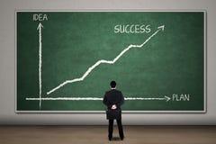 The balance chart of idea and plan Stock Photos