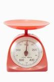 Balance meter Stock Image