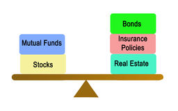 Balance between riskier and safer investments Stock Photo