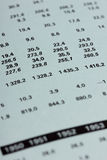 Balance sheet figures are statistics Royalty Free Stock Photos