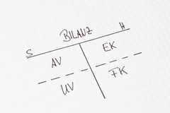 Balance sheet - handwrited on white paper in german letters Stock Photos