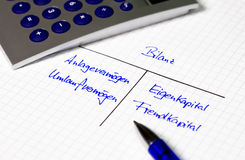 Balance sheet - handwrited on white paper in german letters Stock Images