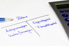 Balance sheet - handwrited on white paper in german letters Royalty Free Stock Images