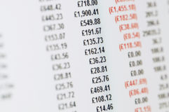 Balance sheet in pounds on screen. Stock Photo