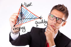 Balance between time quality and money. Business man drawing a diagram with the balance between time, quality and money to see the project efficiency Stock Photo