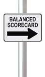 Balanced Scorecard. A modified one way street sign indicating the business concept of Balanced Scorecard Royalty Free Stock Images