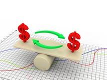 Balancing dollar Royalty Free Stock Images
