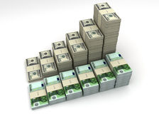 balansowej dolar waluty euro wykres Zdjęcie Royalty Free