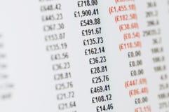 Balansräkning i pund på skärmen. Arkivfoto