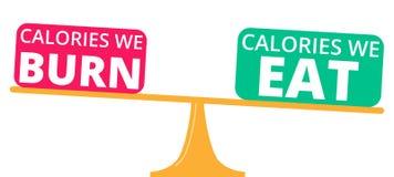 Balansuje, Waży, ważący, kalorie kalorie koncepcyjna grafika, ciężar strata, odizolowywająca na białym tle palimy jemy ilustracji