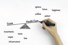 Balanza de la atención sanitaria y de los costes fotos de archivo libres de regalías