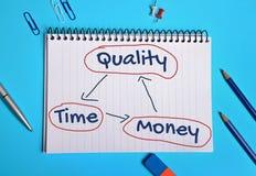Balanza del tiempo y del dinero de la calidad Fotos de archivo