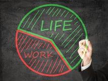 Balanza del trabajo de vida Imagen de archivo libre de regalías