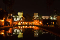 Balboa Park - Pond royalty free stock photo