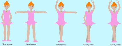 Balettgrunderna Arkivbilder