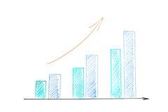 Balkendiagramm-Geschäftswachstum oben Lizenzfreie Stockbilder