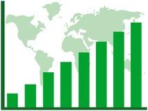 Balkendiagramm und Karte der Welt Stockfotos