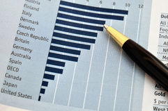 Ball pen and chart Royalty Free Stock Photos