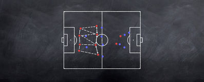 Ball Possession Soccer Strategy. A ball possession strategy played out in chalk on the blackboard Stock Image