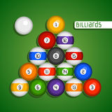 Balls for billiards Stock Images