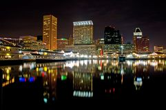 Free Baltimore Inner Harbor Royalty Free Stock Image - 1496196