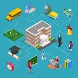 Bambini di nuovo alla scuola, concetto dei rifornimenti di scuola Icone isometriche di istruzione Illustrazione di vettore illustrazione di stock