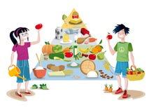 Bambini e piramide della guida dell'alimento Immagine Stock