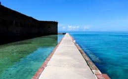Bana till havet Arkivfoto
