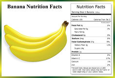 Banana Nutrition Facts Stock Photos