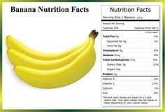 Banana Nutrition Facts Stock Photos