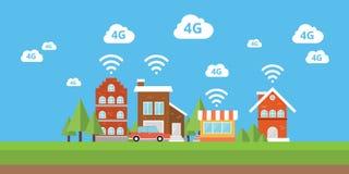 Banda ancha inalámbrica de la ciudad elegante de Internet de la IFI de la red 4g ilustración del vector
