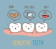 Banda desenhada sobre os dentes sensíveis Fotos de Stock Royalty Free