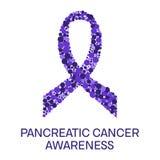 Bandaffisch för bukspottkörtel- cancer stock illustrationer