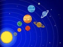 Bande dessinée le système solaire illustration libre de droits