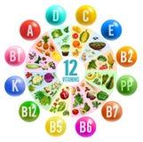 Bandeira da carta do círculo do comprimido da vitamina com alimento saudável ilustração royalty free