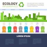 A bandeira de Infographic da ecologia recicla o desperdício que classifica a proteção ambiental do conceito do lixo Foto de Stock Royalty Free