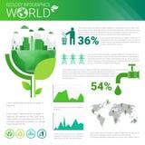 Bandeira de Infographics da ecologia da energia do verde da proteção ambiental do mundo com espaço da cópia Fotos de Stock Royalty Free