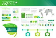 Bandeira de Infographics da ecologia da energia do verde da proteção ambiental do mundo com espaço da cópia Fotografia de Stock