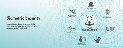 Bandeira de varredura biométrica da Web com ADN, impressão digital, varredura da voz, código de barras da tatuagem, etc. ilustração royalty free
