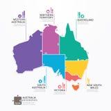 Bandeira do conceito da serra de vaivém do molde de Infographic do mapa de Austrália. vetor Foto de Stock
