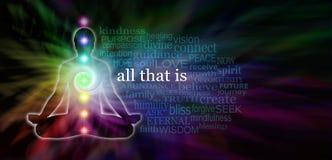Bandeira do Web site da nuvem da palavra da meditação de Chakra Fotos de Stock Royalty Free